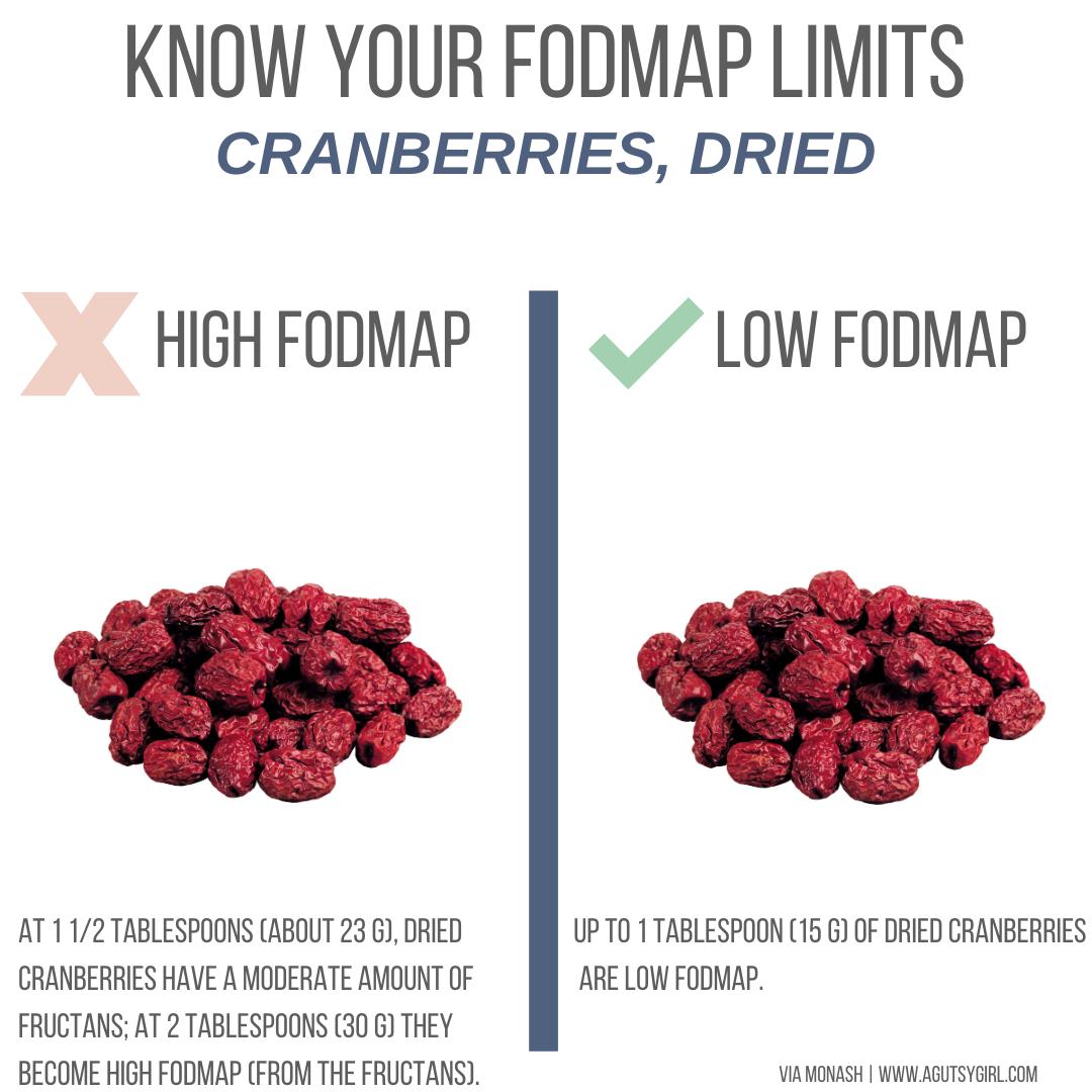 Create-Your-Own-FODMAP-Diet-agutsygirl.com-fodmap-sibo-fodmapdiet-cranberries-dried