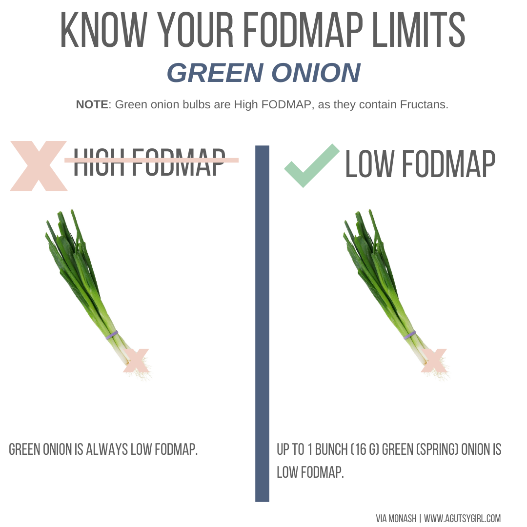 Green-Onion