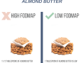 Create-Your-Own-FODMAP-Diet-agutsygirl.com-fodmap-sibo-fodmapdiet-almond-butter
