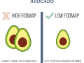 Create-Your-Own-FODMAP-Diet-agutsygirl.com-fodmap-sibo-fodmapdiet-avocado