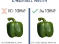 Create-Your-Own-FODMAP-Diet-agutsygirl.com-fodmap-sibo-fodmapdiet-green-bell-pepper