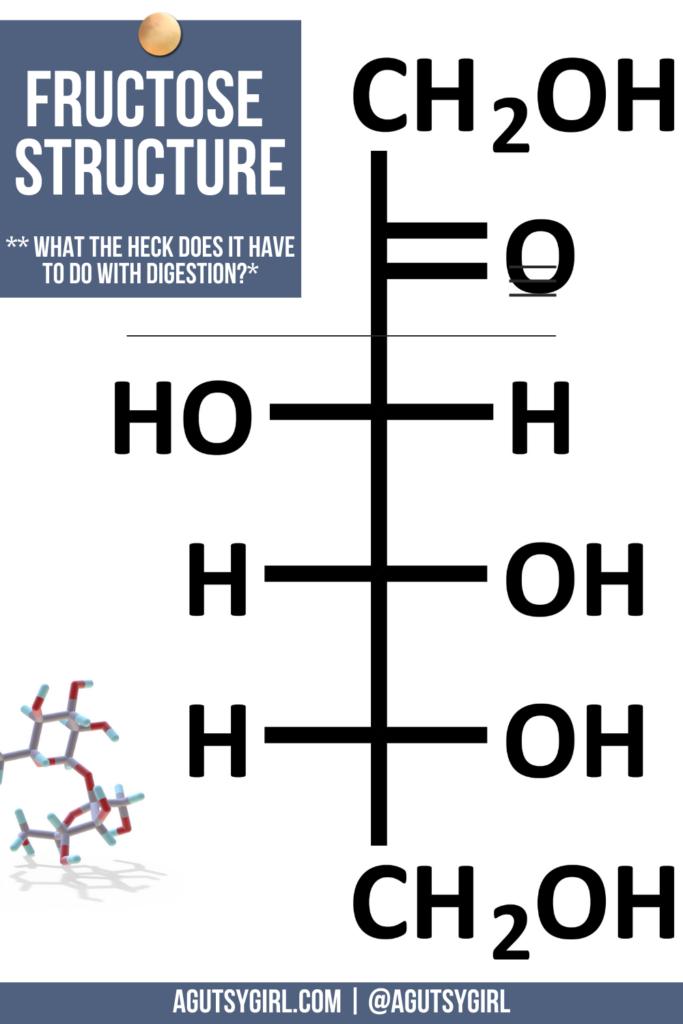 Fructose Structure agutsygirl.com #fructose #fodmap #SIBO