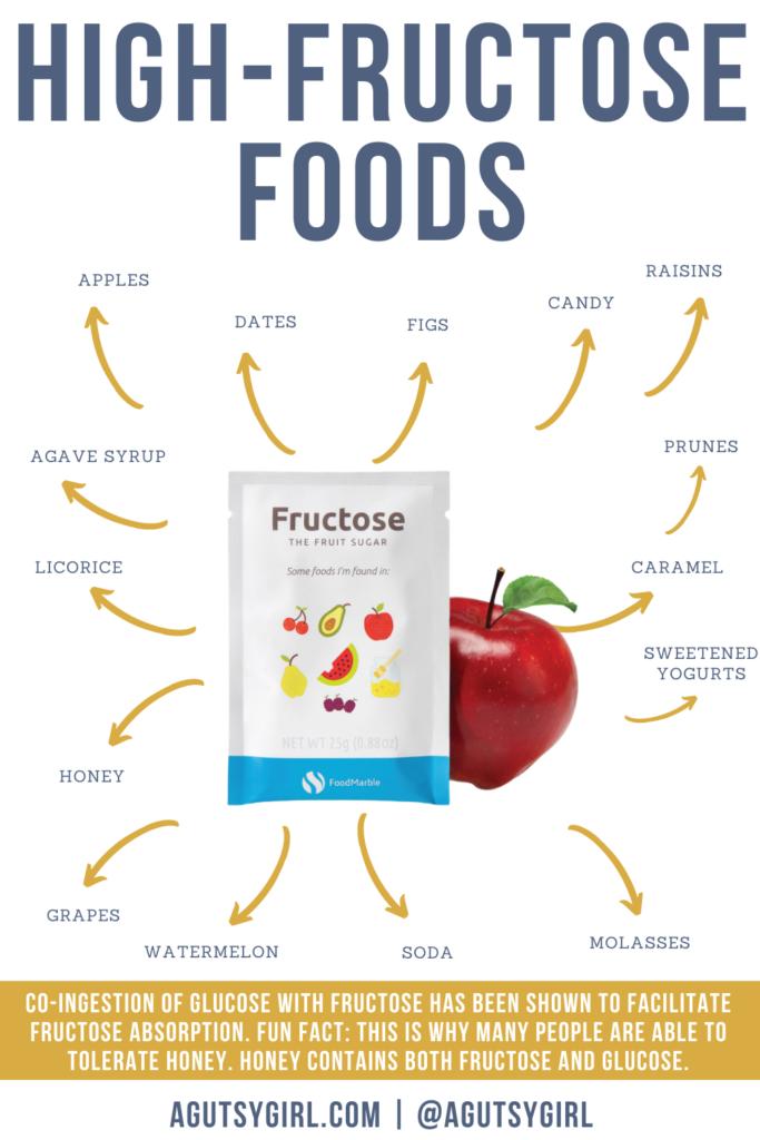 Fructose Structure agutsygirl.com #fructose #fodmap #SIBO high-fructose foods