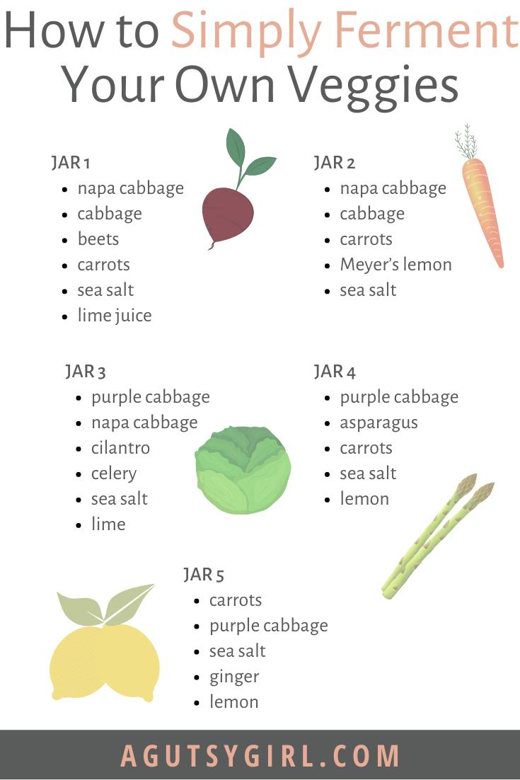How to Simply Ferment Your Own Veggies agutsygirl.com #fermentation #fermentedfoods #slowfood #guthealth