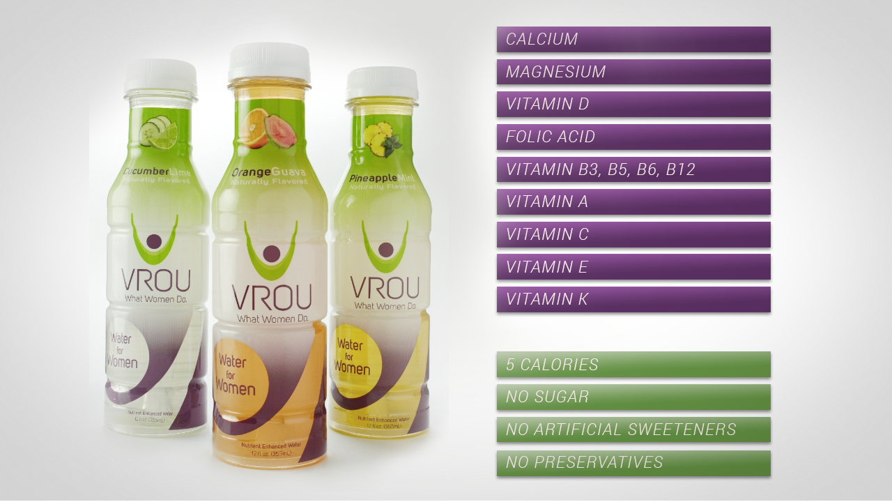 VROU - Women's Health - Nutrients - Mountain of Food - Vitamind D - Calcium - Magnisium Crowdfunding http://bit.ly/16RJSVZ info via www.agutsygirl.com
