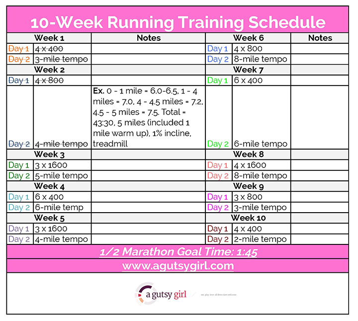 10-Week Running Training Schedule minimalist via www.agutsygirl.com #Running