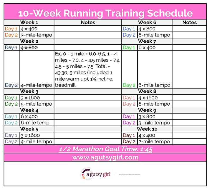10-Week Running Training Schedule minimalist via www.agutsygirl.com #Running