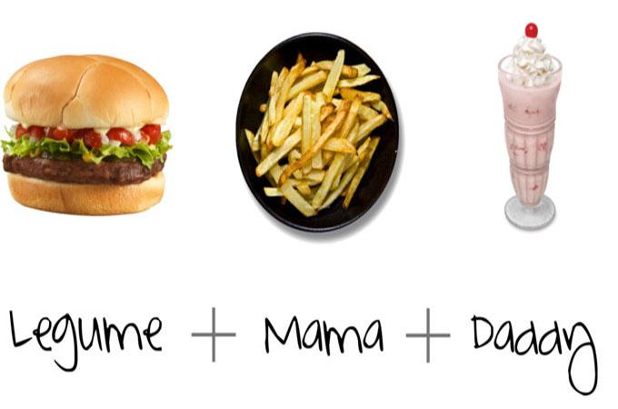 Hamburger, French Fries, Milk Shake www.agutsygirl.com
