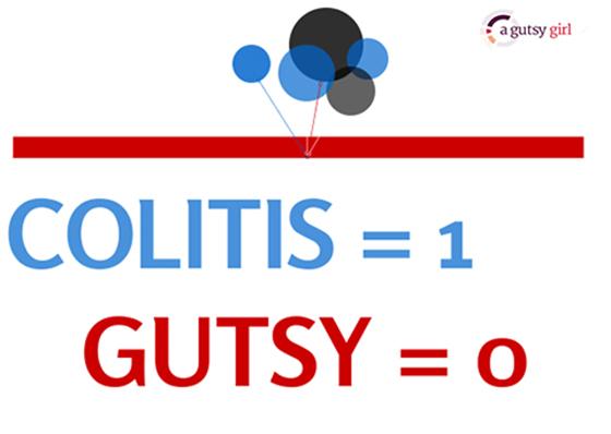 Colitis - 1 Gutsy = 0. www.sarahkayhoffman.com #autoimmune