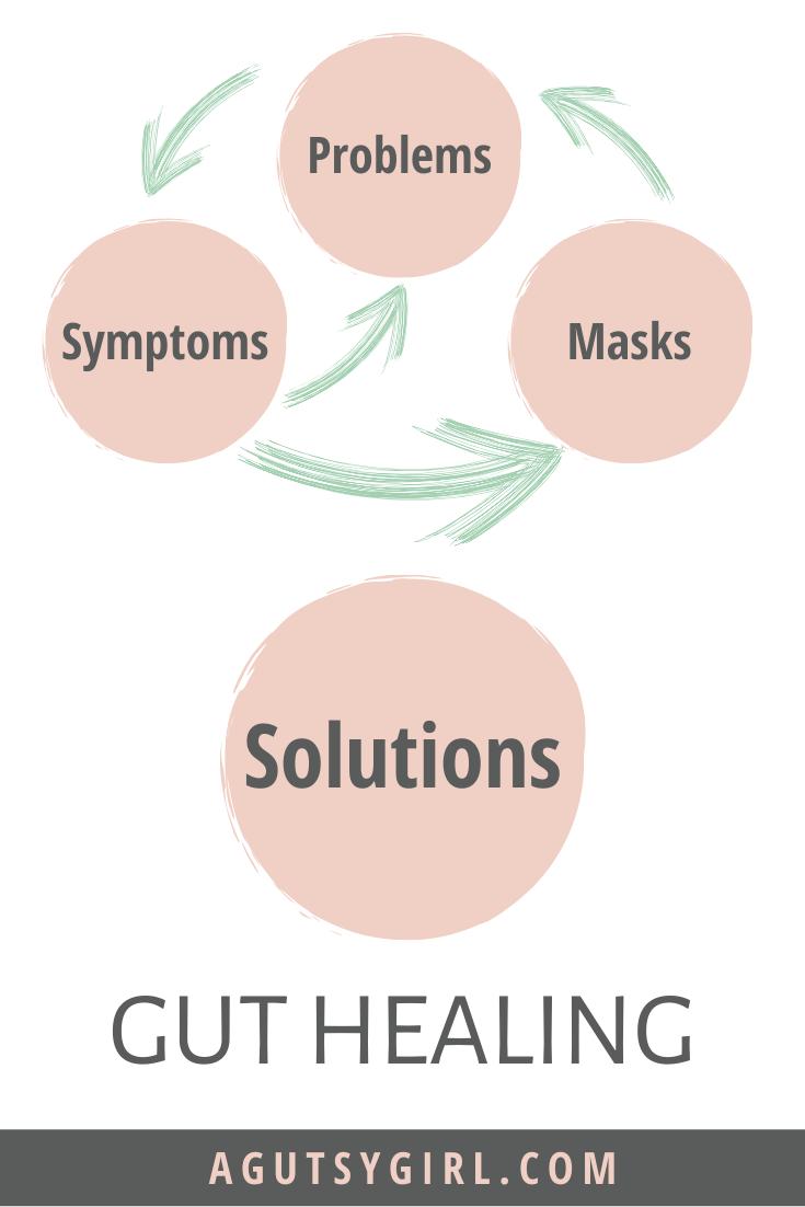 Symptoms, Problems, Masks and Solutions for Gut Healing agutsygirl.com #guthealth #healing #gut