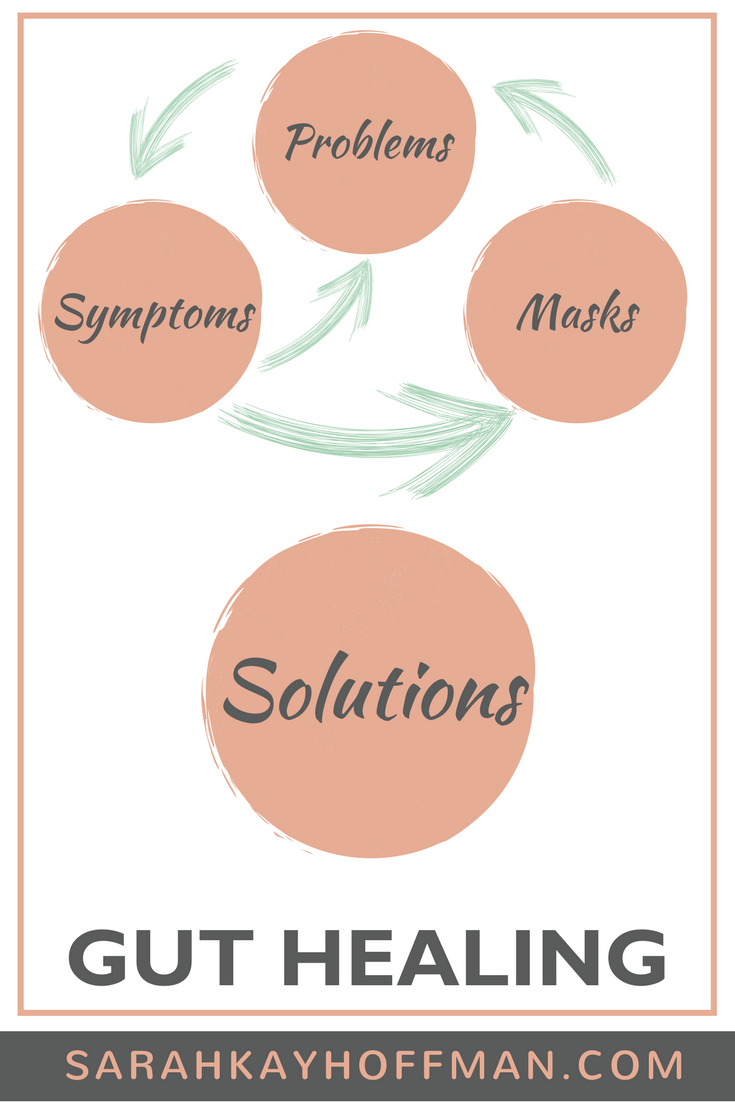 Symptoms, Problems, Masks and Solutions for Gut Healing www.sarahkayhoffman.com #guthealing #guthealth #leakygut #healthyliving