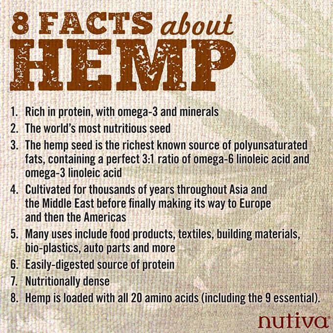 8 Facts about Hemp nutiva.com