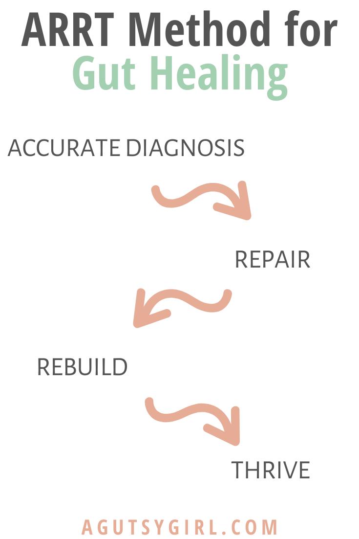 Gut Healing Fast Track ARRT Method agutsygirl.com #guthealth #gut #goals