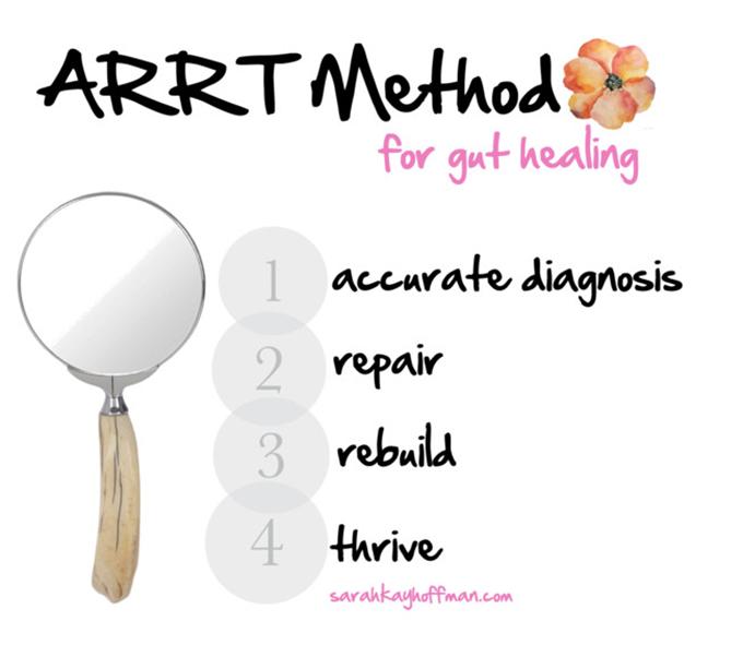 Gut Healing Track ARRT gut method sarahkayhoffman.com #guthealth #guthealing #sibo