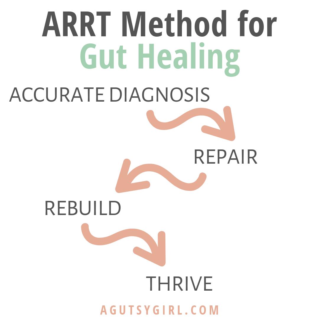 Gut Healing Fast Track agutsygirl.com ARRT method #guthealth #gut #ibs