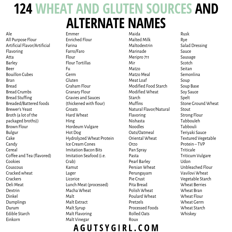 124 Wheat and Gluten Sources and Alternate Names #glutenfree #wheatfree #healthyliving