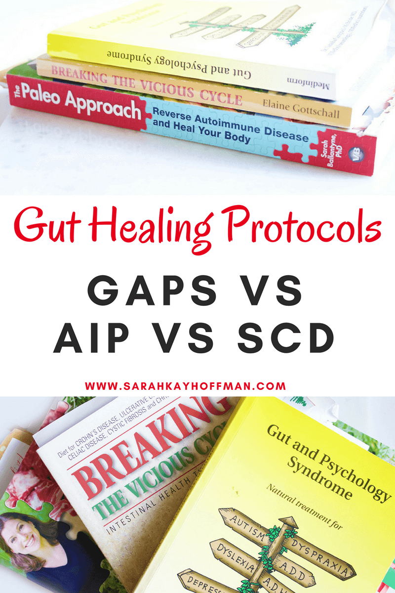 GAPS vs AIP vs SCD sarahkayhfofman.com
