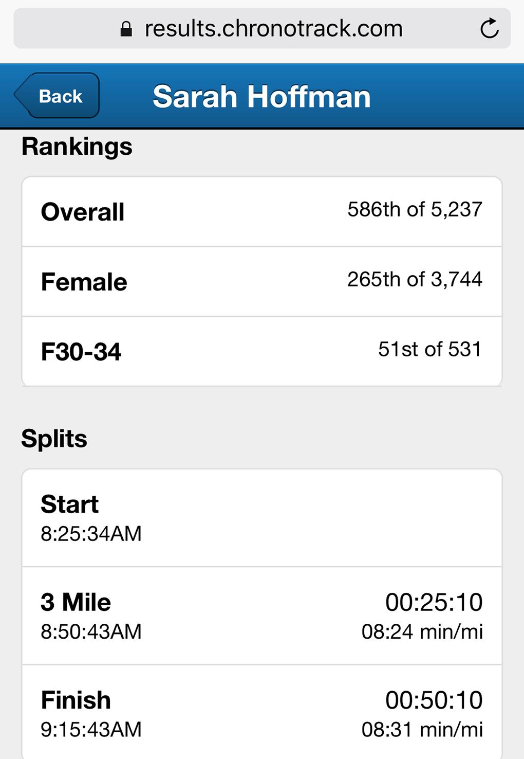 Hot Chocolate 15K sarahkayhoffman.com Results