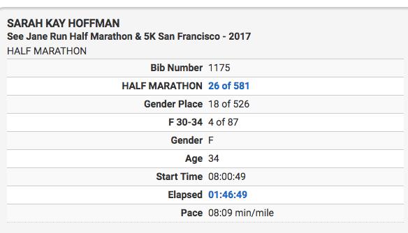 You Got This sarahkayhoffman.com See Jane Run Half Marathon 2017