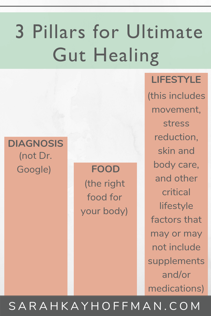 3 Pillars for Ultimate Gut Healing www.sarahkayhoffman.com #guthealth #guthealing #stress #healthyliving