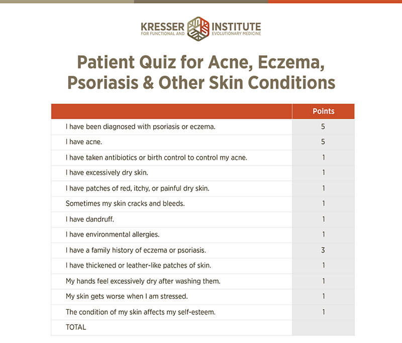 Skin Health and Endocrine Disruptors sarahkayhoffman.com Chris Kresser ADAPT Patient Quiz for Skin Conditions
