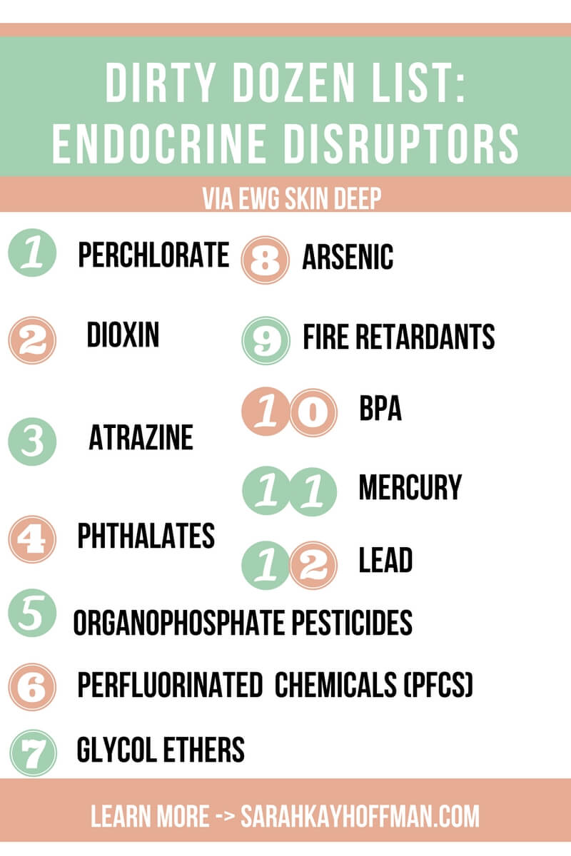 Skin Health and Endocrine Disruptors sarahkayhoffman.com Dirty Dozen Endocrine Disruptors EWG Skin Care Database
