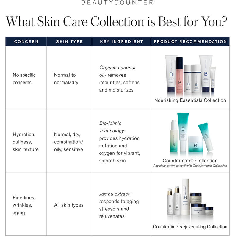 Beautycounter Countermatch Collection sarahkayhoffman.com Essential Nourishing Safer Skincare