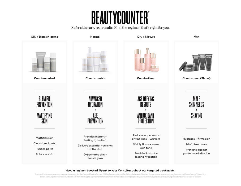 Beautycounter Regimen Comparison Chart agutsygirl.com Which Skincare Regimen to Choose #skincare #naturalskincare #skincareroutine