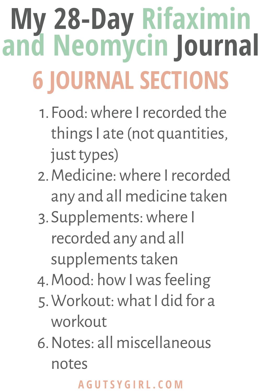 My 28-Day Rifaximin and Neomycin SIBO Journal agutsygirl.com #sibo #fodmap #guthealth