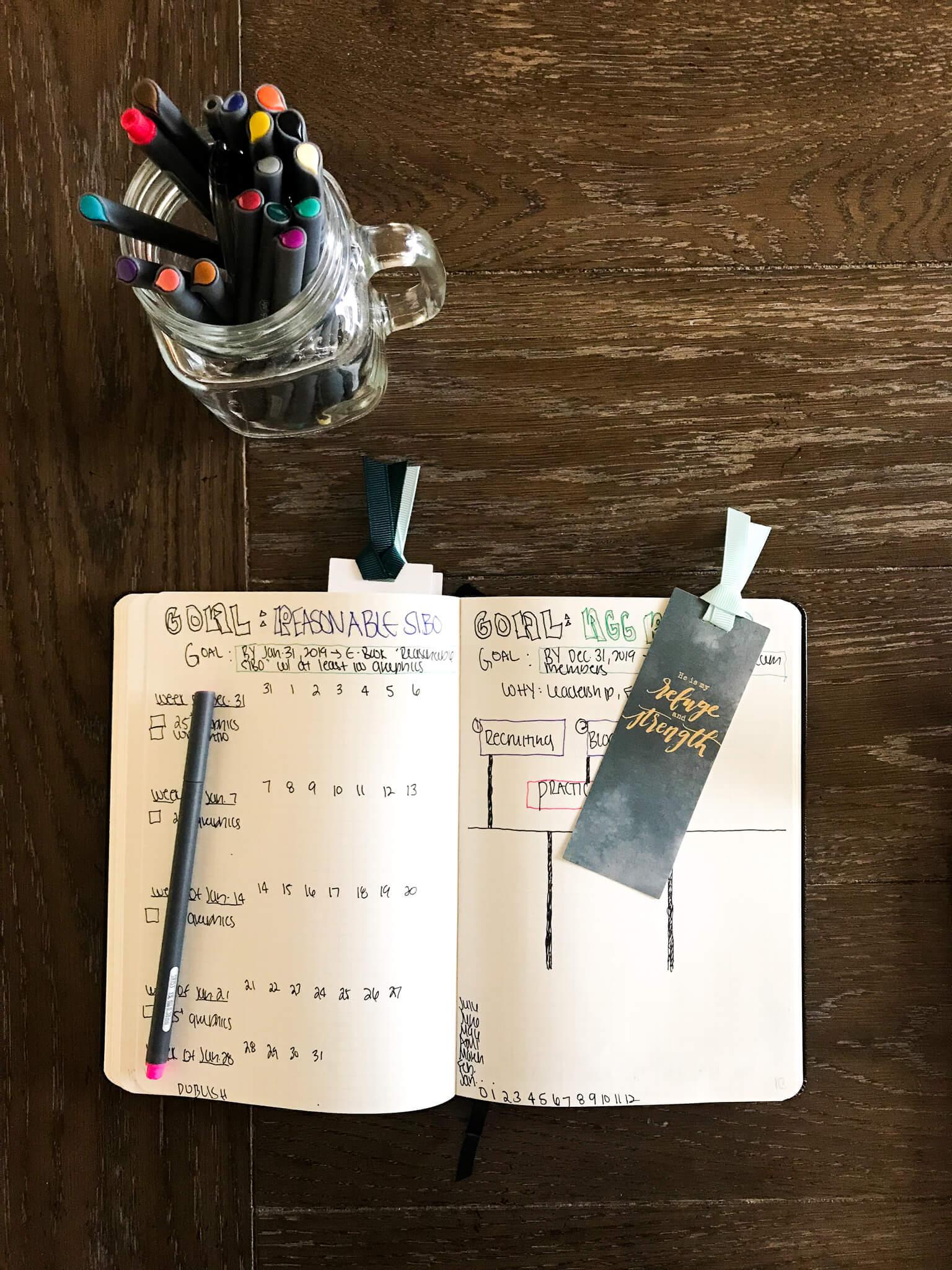 2019 Bullet Journal www.sarahkayhoffman.com #bulletjournal #bujo #healthyliving #mompreneur goal track setting