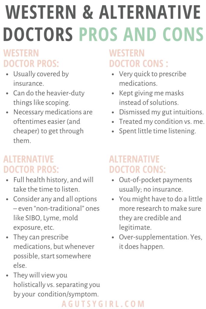 Beginner's Guide to Digestive Health Testing agutsygirl.com #guthealth #digestivehealth #medicine western vs alternative doctors