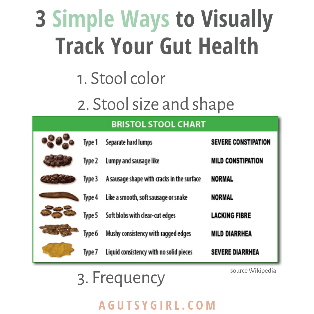 3 Simple Ways to Visually Track Your Gut Health agutsygirl.com #guthealth #guthealing #healthylifestyle #ibs
