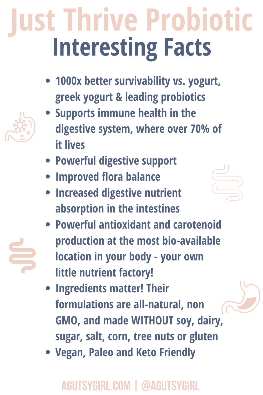 Just Thrive Probiotic Interesting Facts agutsygirl.com #probiotic #probiotics #supplements #guthealth