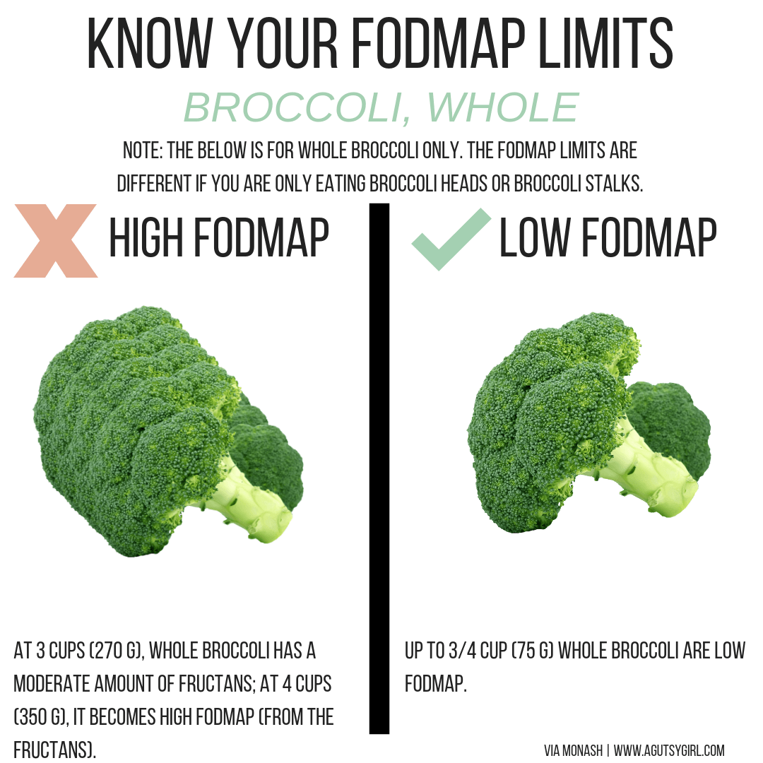 Broccoli FODMAP SIBO agutsygirl.com #broccoli #sibo #fodmap