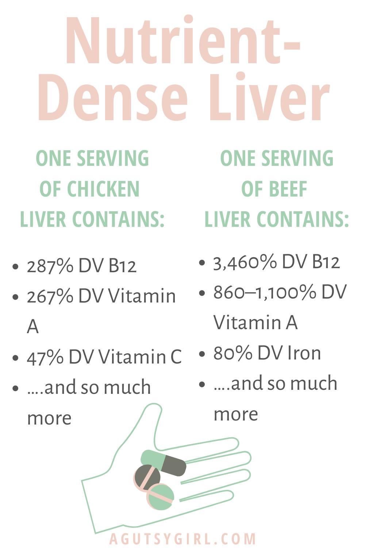 3-Meat Greek Balls nutrient-dense liver agutsygirl.com #guthealth #paleorecipes #liver #paleo #b12