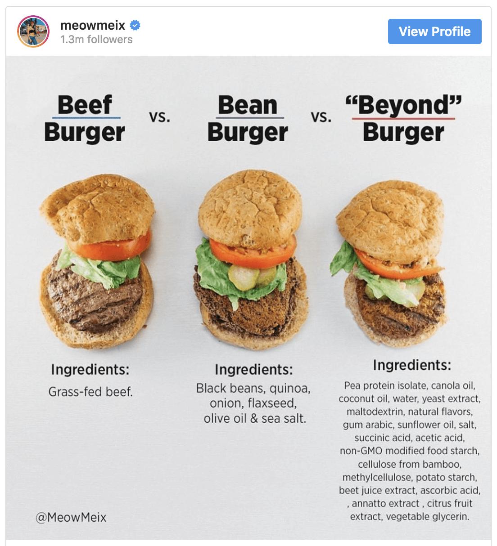 Paleo, Vegan, or Fake Meat Burger agutsygirl.com via meowmeix #fakemeat #paleo #vegan #guthealth