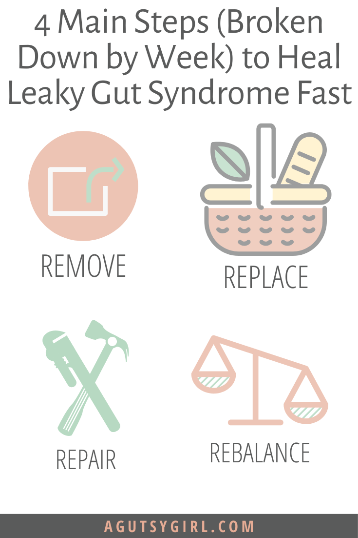 How to Heal Leaky Gut Syndrome Fast 4 steps agutsygirl.com #leakygut #leakygutsyndrome #ibs #guthealth