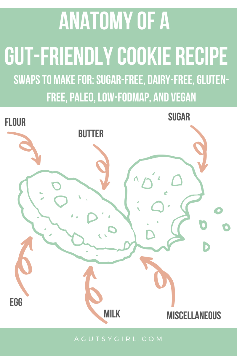 Anatomy of a Gut-Friendly Cookie Recipe agutsygirl.com #baking #glutenfree #alternativebaking #healthyliving best cookies