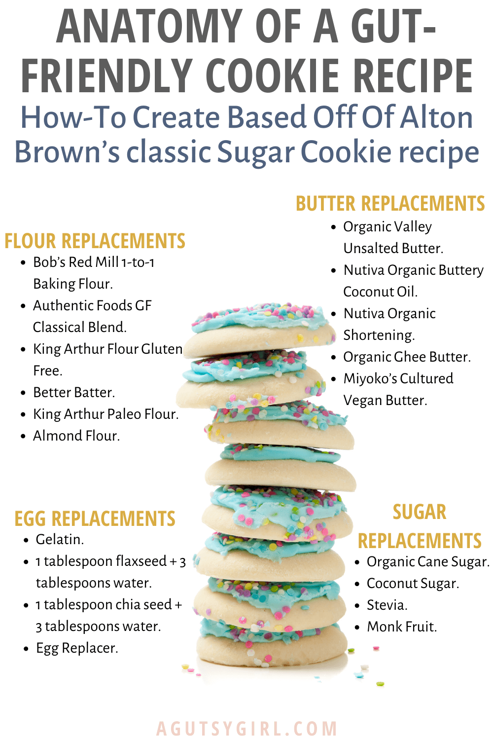 Anatomy of a Gut-Friendly Cookie Recipe agutsygirl.com #cookies #glutenfreecookies #healthybaking #cookierecipe