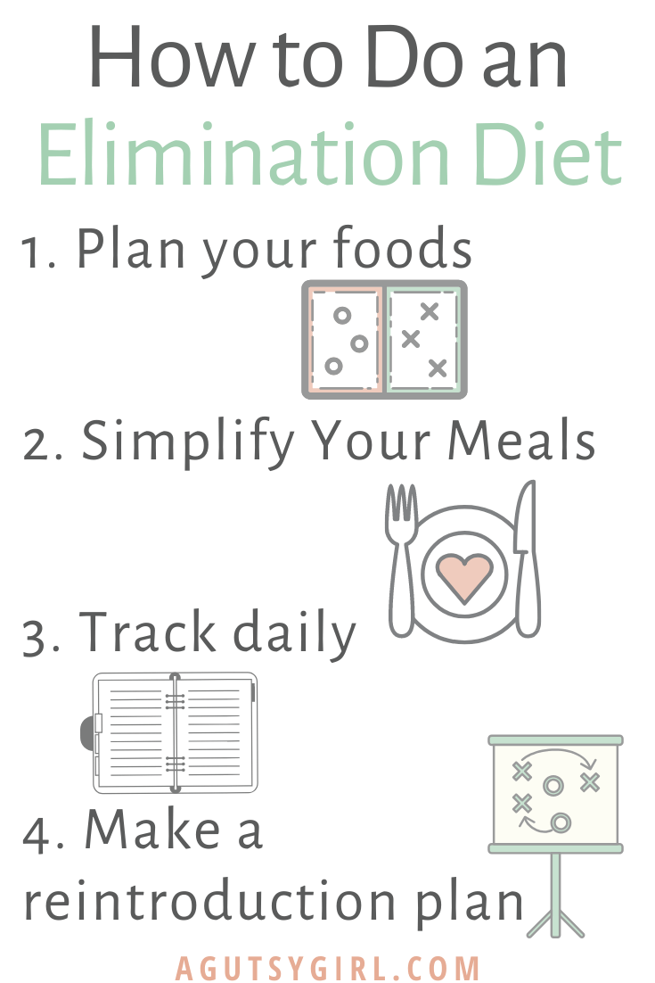 The Elimination Diet agutsygirl.com #guthealth #eliminationdiet #diet how to