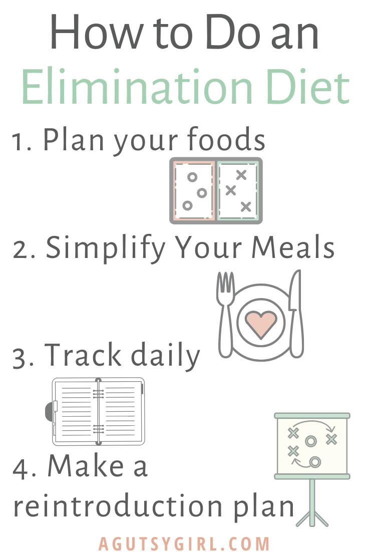 The Elimination Diet agutsygirl.com #guthealth #eliminationdiet #diet how to