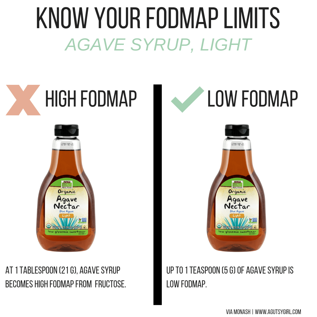 agave syrup, light reasonable sibo e-book should I do the low-FODMAP diet agutsygirl.com #fodmap #lowfodmap #SIBO #ibs #guthealth