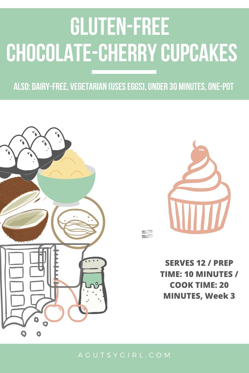 Gluten-Free Chocolate-Cherry Cupcakes agutsygirl.com #glutenfreerecipe #glutenfreecupcakes #leakygut #glutenfree