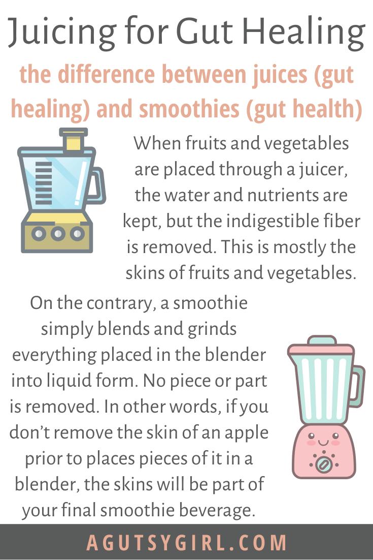 Juicing for Gut Healing agutsygirl.com #juicing #guthealing #juicers #smoothies