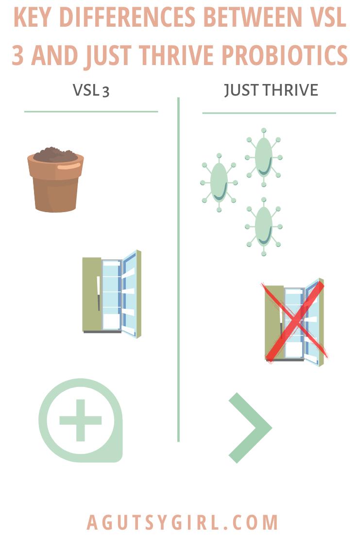 VSL 3 vs Just Thrive Probiotics agutsygirl.com key differences #vsl3 #probiotic #colitis #guthealth