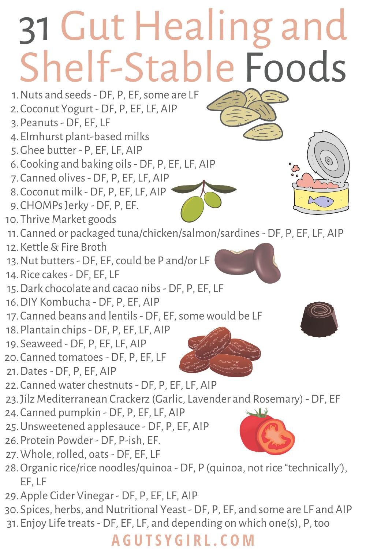 31 Gut Healing and Shelf-Stable Foods agutsygirl.com #shelfstable #guthealth #glutenfree