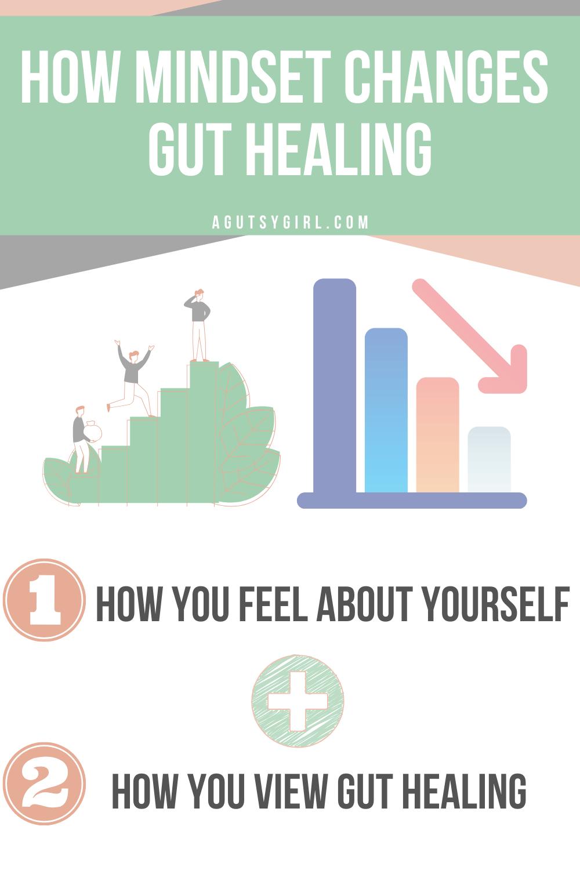 How Mindset Changes Gut Healing agutsygirl.com #mindset #guthealth #healthyliving