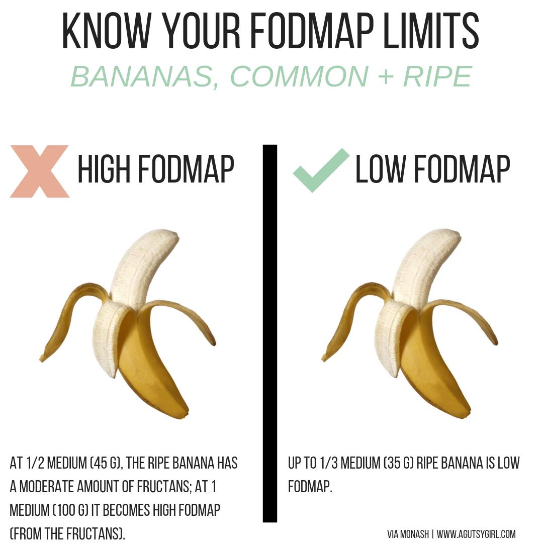 Gut Healthy Banana Bites 7 Ways agutsygirl.com banana fodmap graphic reasonable sibo agutsygirl.com #banana #guthealth