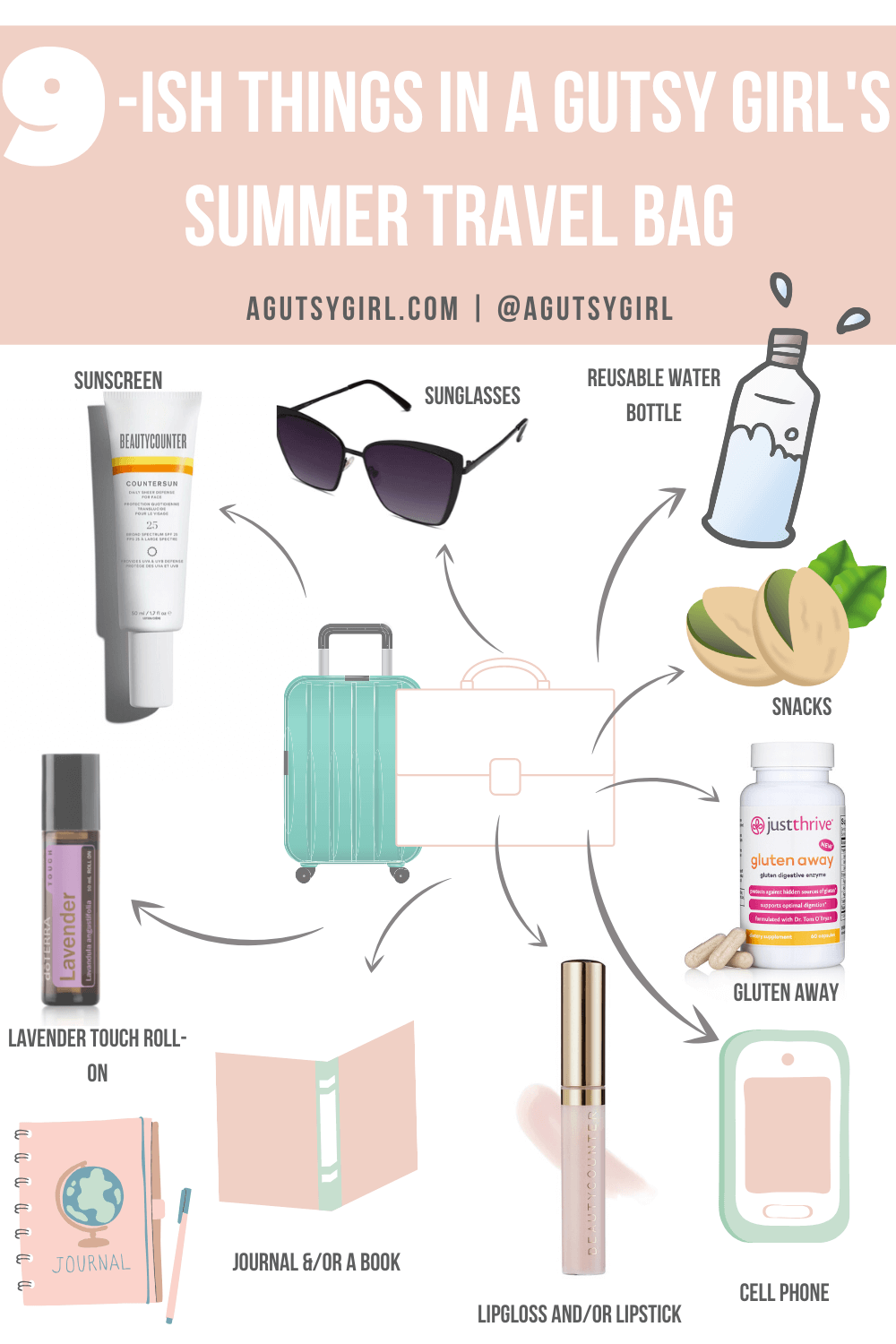 9 Things in My Summer Travel Bag agutsygirl.com #summertravel #travelbag #healthylife #guthealth #agutsygirl