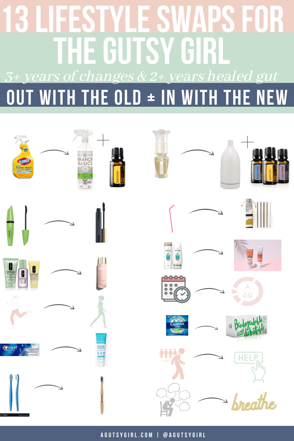 13 Lifestyle Swaps for the Gutsy Girl agutsygirl.com #guthealth #nontoxic #skincare #healthyswaps